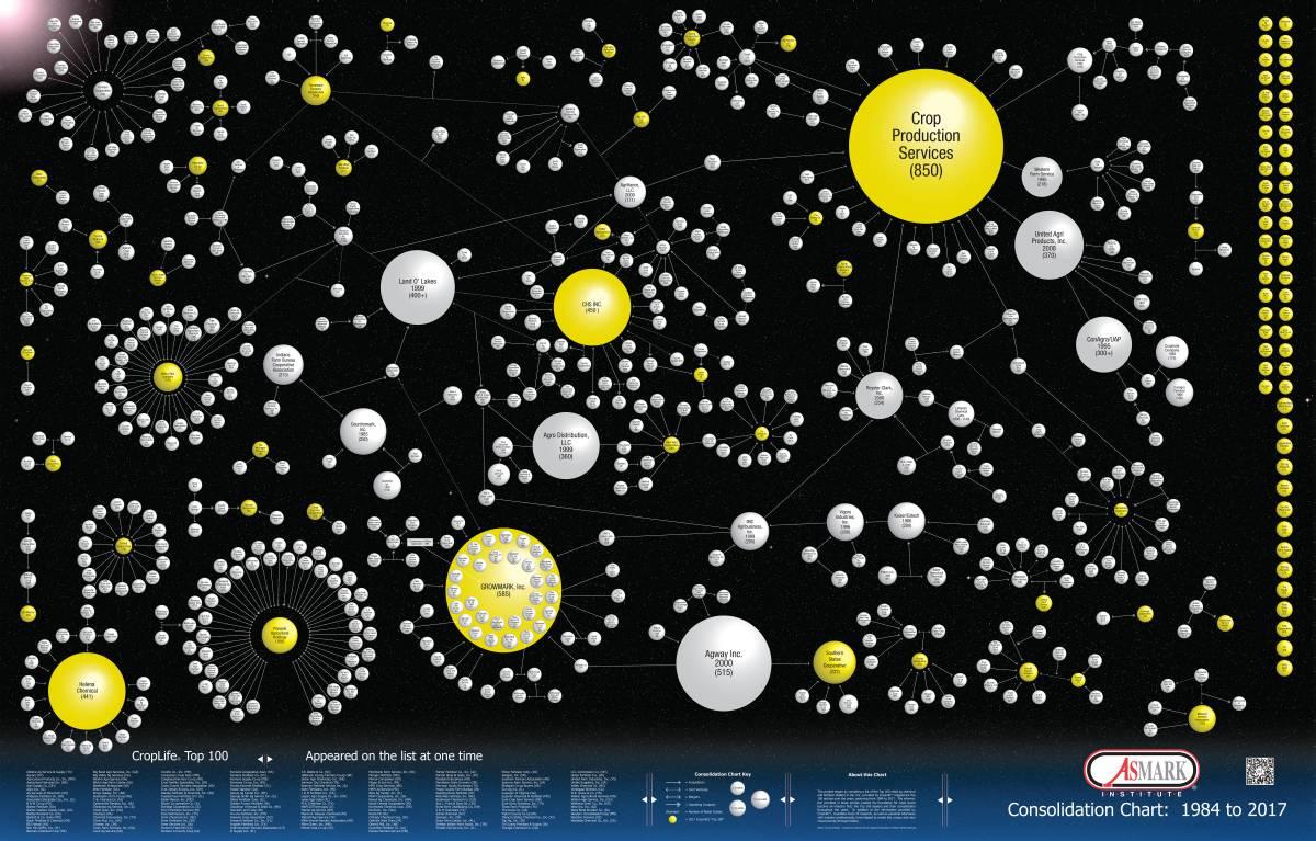 Consolidation Chart 2017