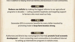 5 Ways The Farm Bill Strengthens The Economy (Infographic)