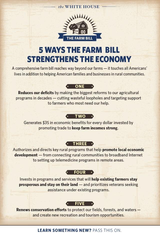 Farm Bill Infographic