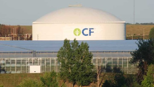 CF Industries