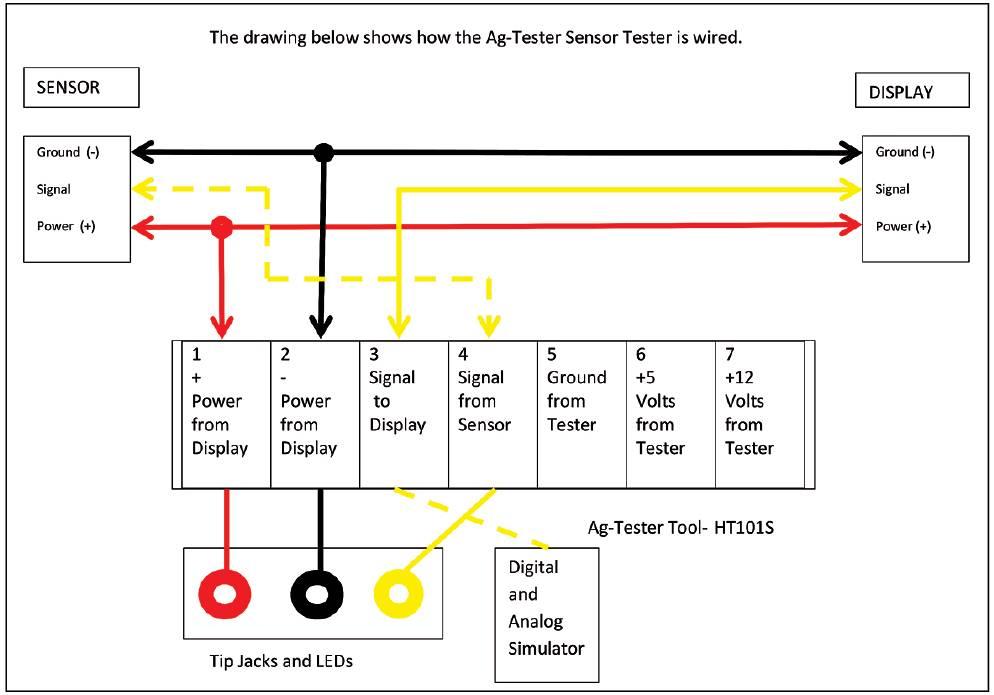 Drawing-Ag-Tester-Sensor-Tester